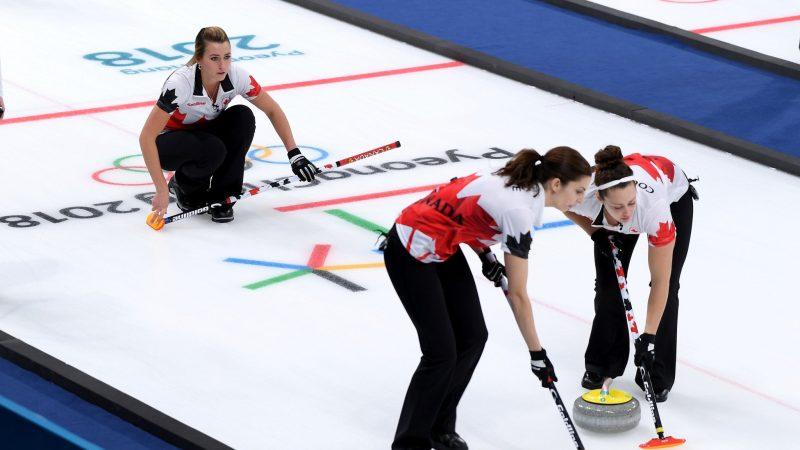 Olahraga Paling Populer Di Kanada